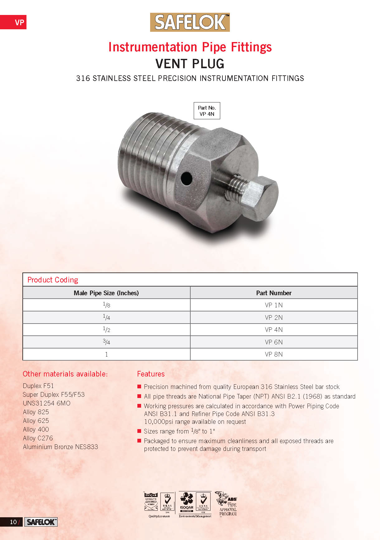 Instrumentation pipe fittings safelok