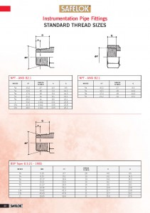 Instrumentation Pipe Fittings_Page_24