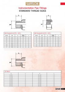 Instrumentation Pipe Fittings_Page_25